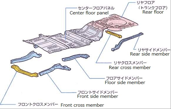 Car diagram (2) Japanese Used Car Auctions condition sheet example
