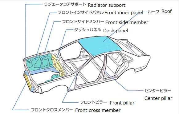 Car diagram Japanese Used Car Auctions condition sheet example